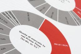 Fatti e cifre <br/> pubblicazione <br/> annuale